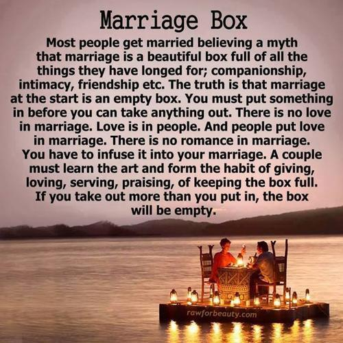 The Marriage Box A Poem By Fanniesson All Poetry